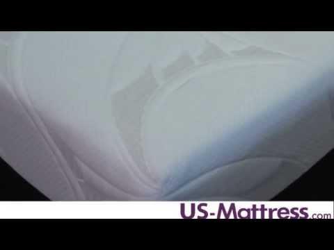 Beautyrest Comforpedic Renewed Spirit Mattress