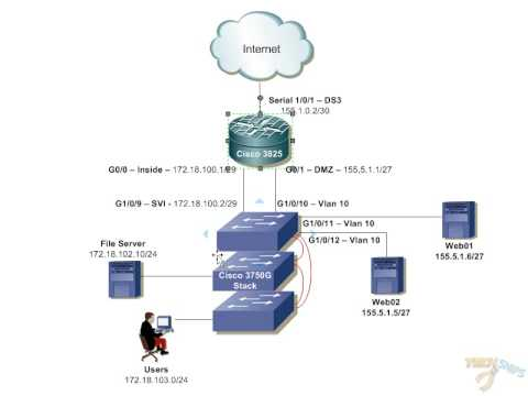 computer networking business plan pdf