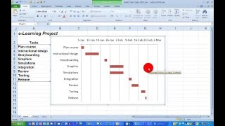 How ToCreate A Basic Gantt Chart In Excel 2010