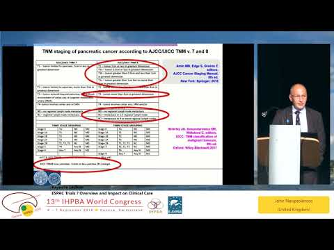 KN03 ESPAC Trials - Overview and Impact on Clinical Care