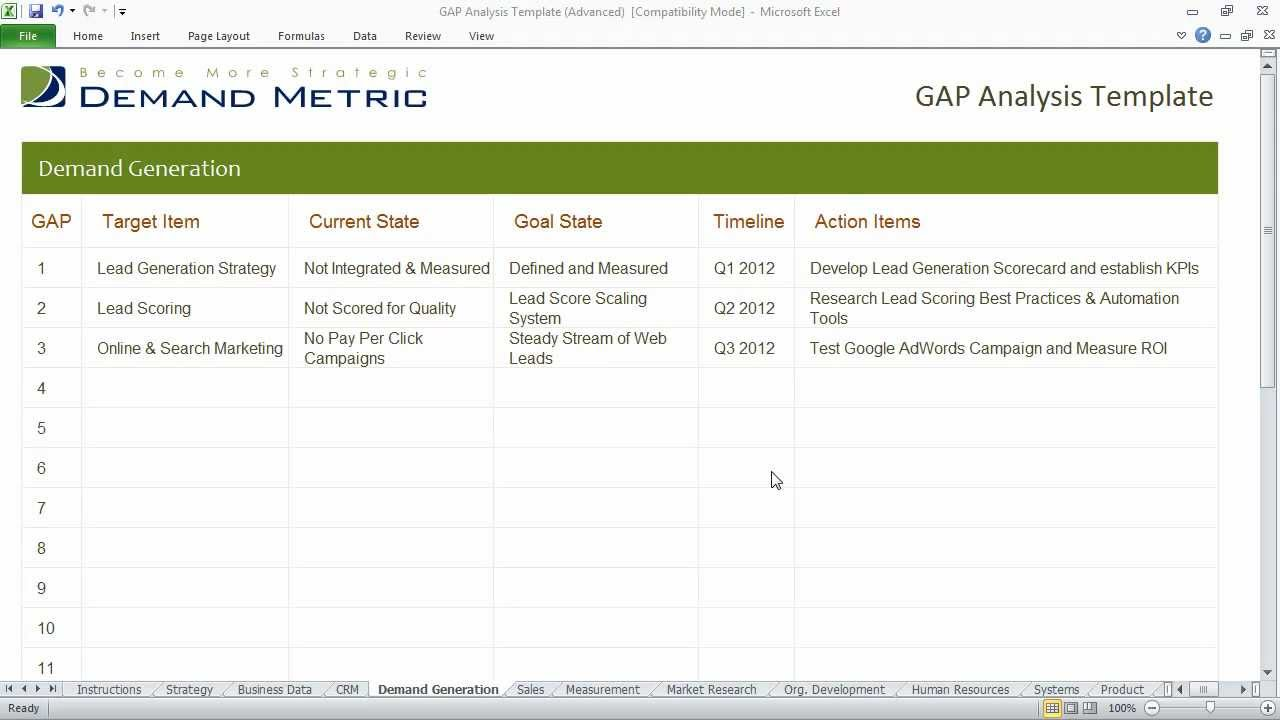 Process gap analysis template fbccfo Gallery