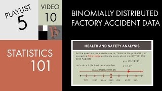 Statistics 101: Binomially Distributed Factory Accident Data