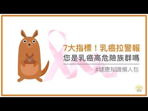 〖7大指標!乳癌拉警報 您是乳癌高危險族群嗎?〗健康盟-秒懂婦產科系列