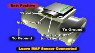 Hava akış sensörünün yapısı