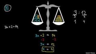 Dve strani enačbe – dva koraka