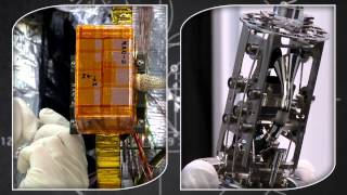 MAVEN: First Mars Mission Managed by NASA Goddard | Video