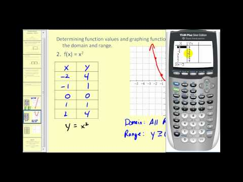 Introduction to Functions - Part 2