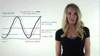 Low GI Diet Plan Explained Is The Low Glycemic Diet For