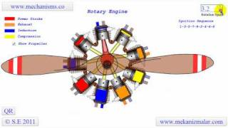 How A Rotary Engine Works