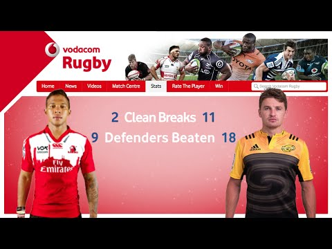 Vodacom Stat Chat - 11 - Emirates Lions v Hurricanes