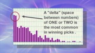 How To Pick The Best Lottery Numbers