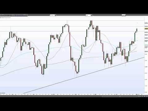 FTSE 100 intraday insight on Thurs 1st May 2014