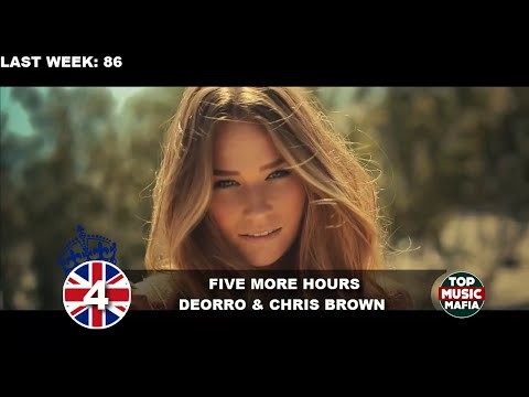 Top 10 Songs of The Week - June 27, 2015 (UK BBC CHART)