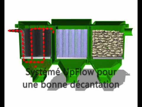 Video filtre expert bassin youtube for Filtre bassin
