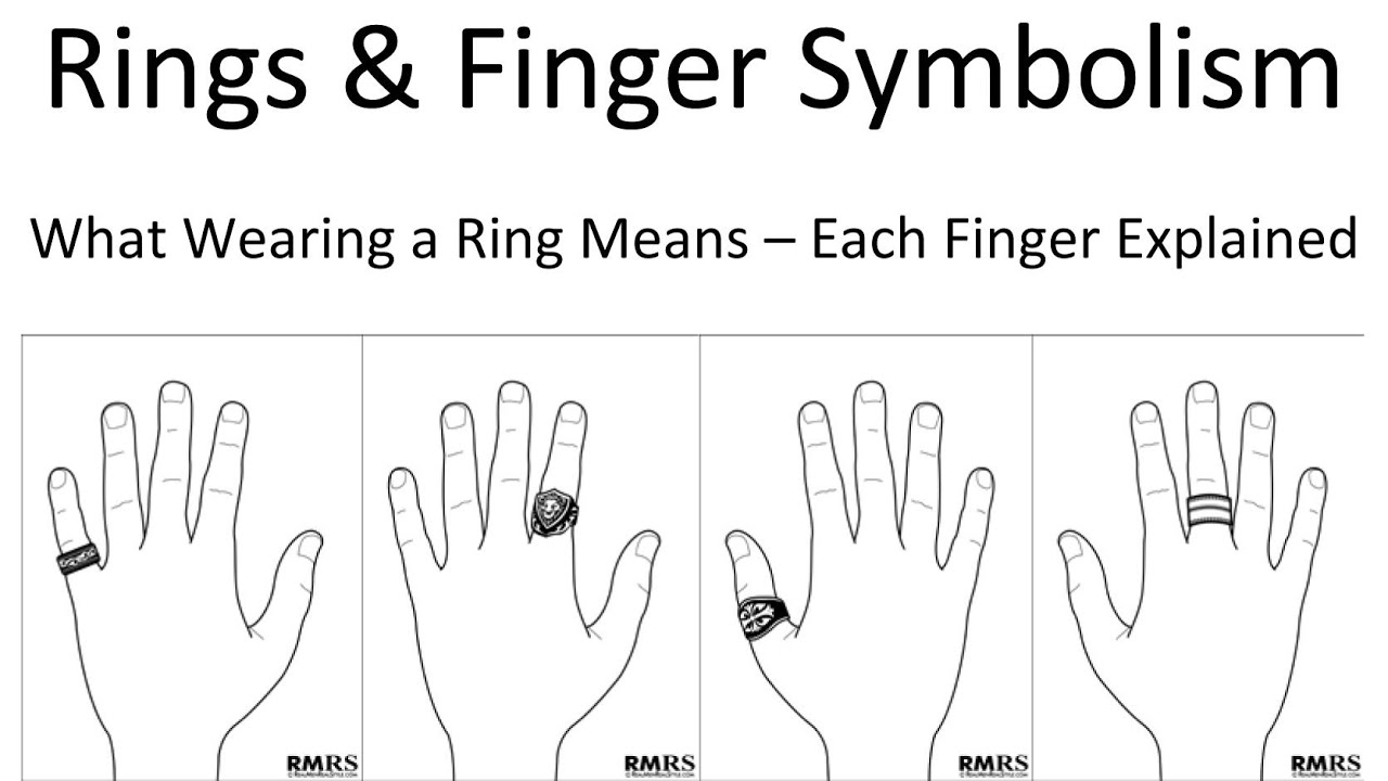 Rings finger symbolism which finger should you wear a for Where should you wear your wedding ring