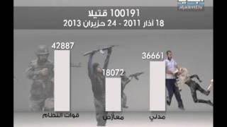 قتلى سوريا