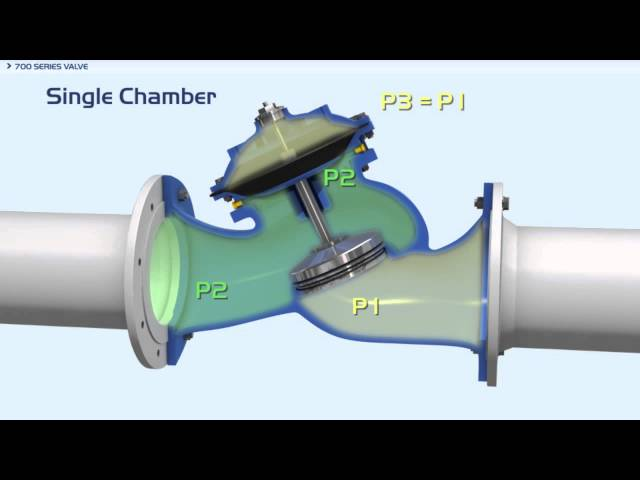 700ES Series – Double Chamber Actuator