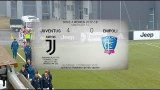HIGHLIGHTS: Juventus Women - Empoli 4-0 | 17.2.18