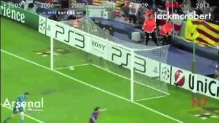 Lionel Messi 202 Goles Con El Barça En 12 Minutos.