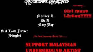 New Malaysian Tamil Song Girl Loss Power (Single