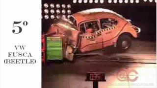 Os 10 piores teste de colisão com carros (crash test)