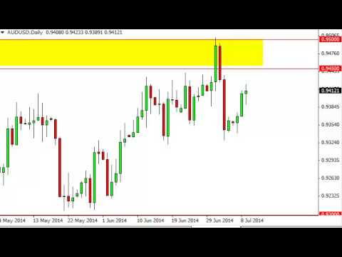 AUD/USD Technical Analysis for July 10 2014 by FXEmpire.com