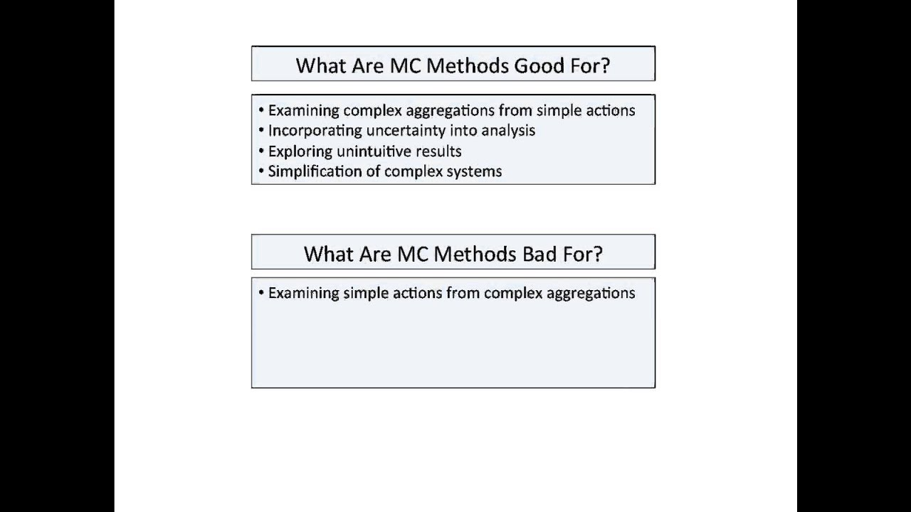 introduction to monte carlo simulation pdf