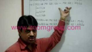 CCNA Training Video:Advanced Subnetting,Cisco Training.mp4 view on youtube.com tube online.