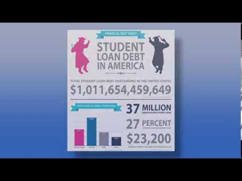 Las Vegas Student Loan Debt Burdens Housing Market   New Trend in Household Formation