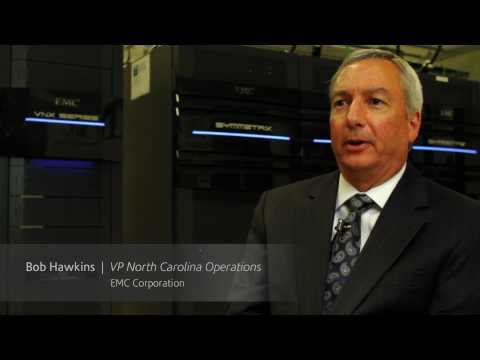 EMC Corporation: Research and Development in North Carolina