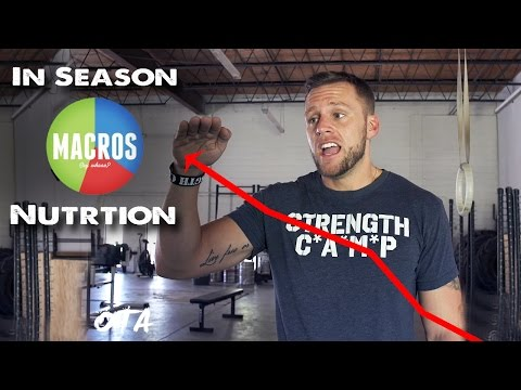 Athlete Nutrition While In-Season