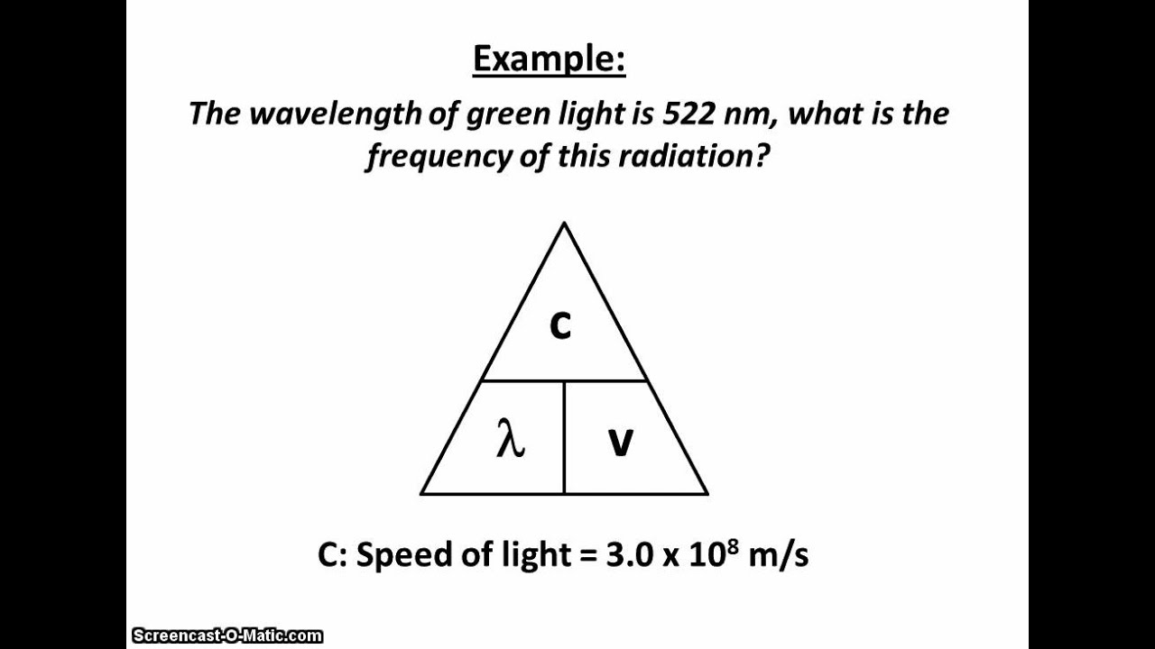 Wavelength-Frequency equation - YouTube