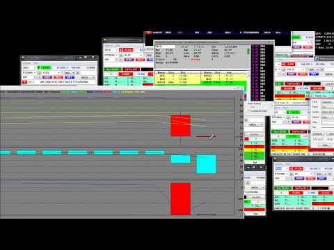 Learn How to Short Stocks After Hours DECK $16 Move Down to $68