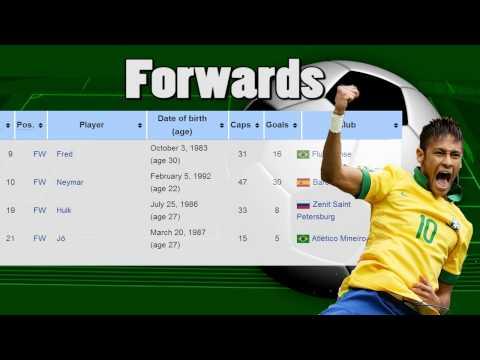 Brazil World Cup Team Players Brazil Team 2014 Fifa World