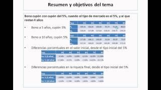 umh5030 2013-14 Lec005 Cálculo del riesgo en los bonos (1/2)