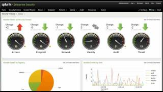 Splunk App for Enterprise Security 2.0 Demo (Part 2 of 2) view on youtube.com tube online.