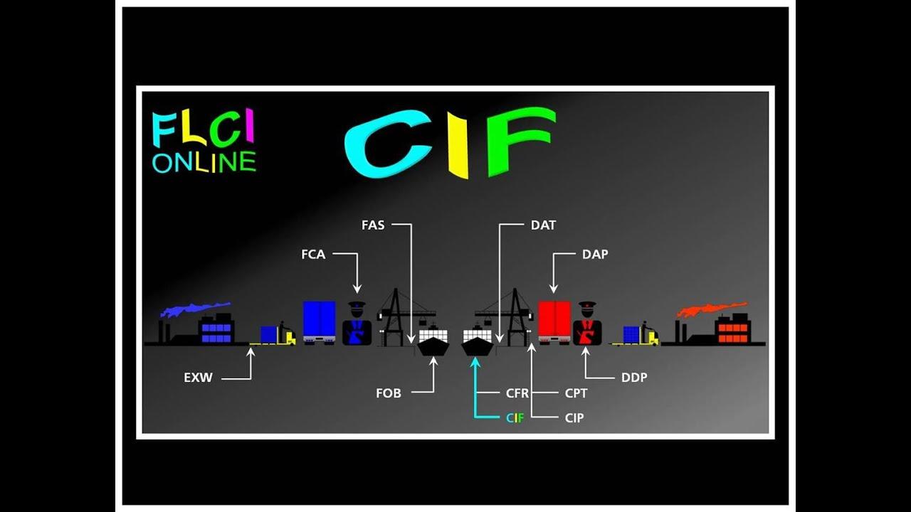 CIF Cost Insurance Freight | Coût Assurance et Fret | QCM Incoterms