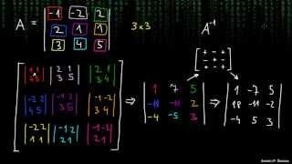 Inverzna matrika 3×3 – 1.del