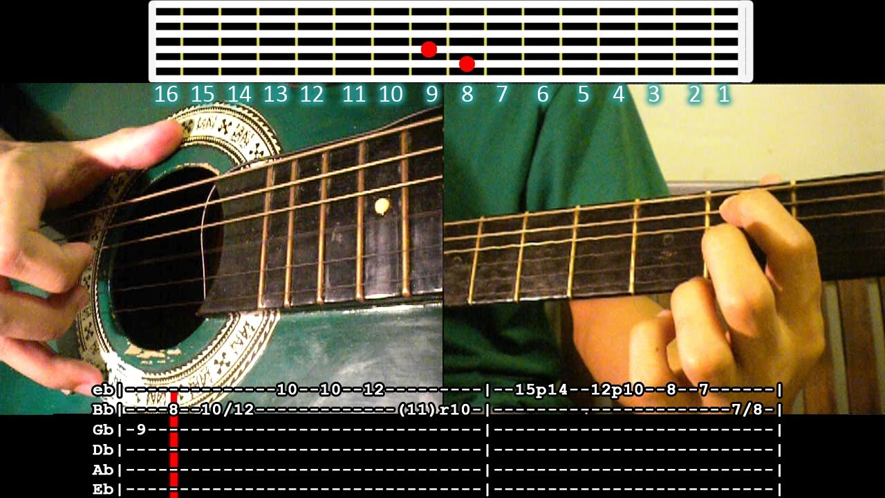 Walang Iba - Ezra Band Lead/Solo Guitar Tutorial - YouTube