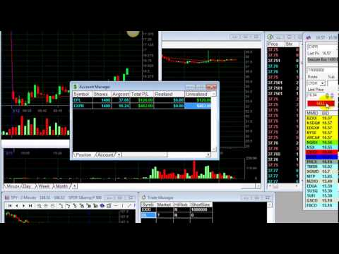How to Day Trade US stocks - $1,124 in 60 minutes -- Meir Barak