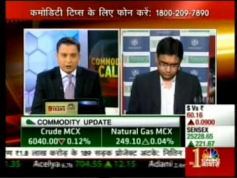 CNBC Awaaz Commodity Call 15 July 2014 Mr.Vibhu Ratandhara - Head Commodity Research