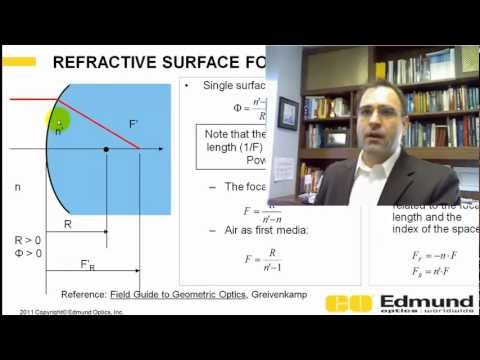 Optics Tutorial - 3 - Algebraic Lens Imaging, Lens Maker's Equation