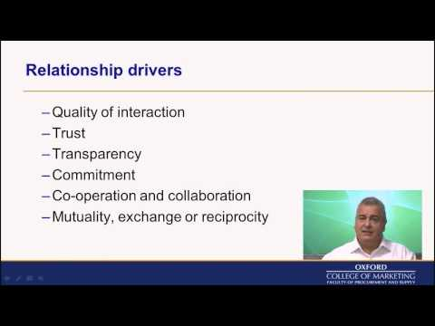 Managing Contracts and Relationships in Procurement and Supply