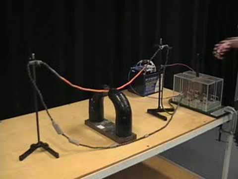 Manyetik kuvvet le kablonun atlaması-MIT Physics Demo --