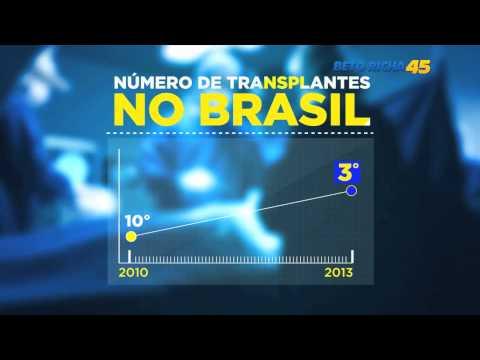 Resgate Aéreo e transplantes - Programa 10/09