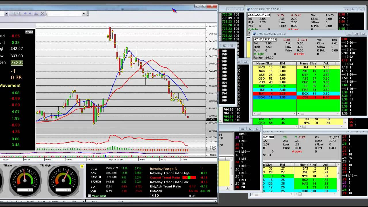 Stock Trading Youtube