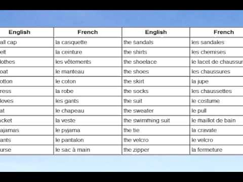 Learn French Clothing Words Youtube