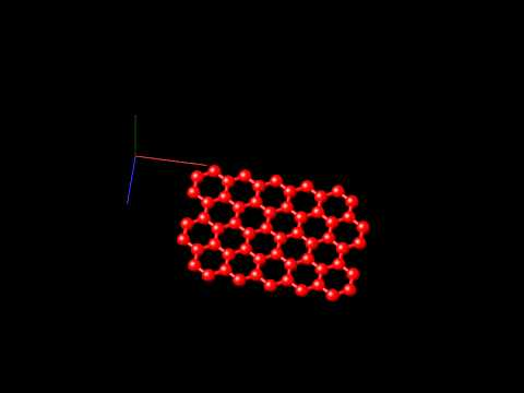 Molecular dynamics simulation - graphene sheet