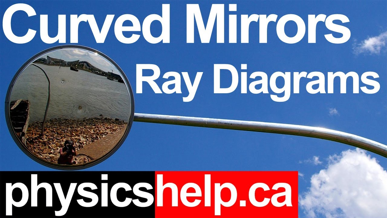 Drawing Concave Mirror Ray Diagrams In Optics With A Real