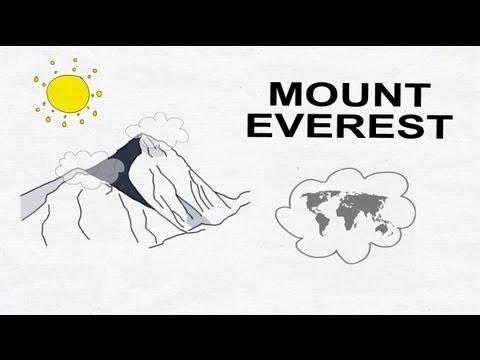 Czy Mount Everest to najwyższa góra świata?
